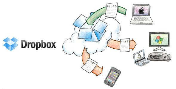 Come caricare file su Dropbox